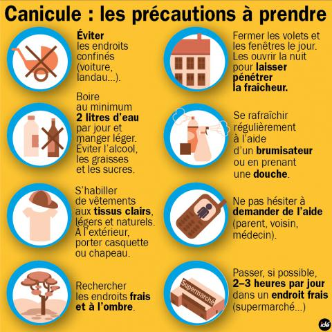 ALERTE CANICULE NIVEAU ORANGE